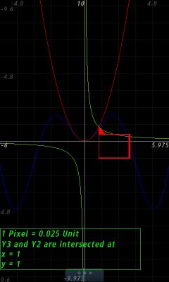 bCalc Graph